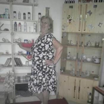 user_sx81239_Borsod-Abauj-Zemplen_Single_Female