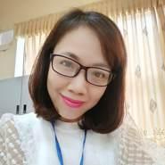 user_bejya5629's profile photo
