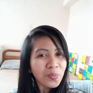 ratnam35's profile photo