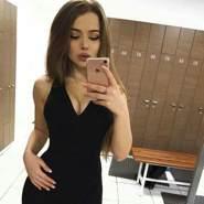 monica2039's profile photo