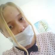 anna6295's profile photo