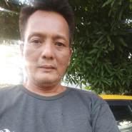 muhi380's profile photo