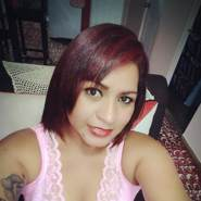 mariar2420's profile photo