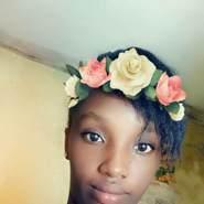 Sydnica103's profile photo