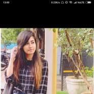 monas730's profile photo