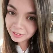 denisse161's profile photo
