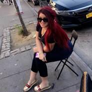 joycea203's profile photo
