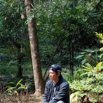 iwans683_Jawa Barat_Single_Male