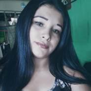 monica2046's profile photo