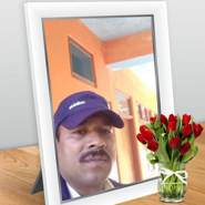 prataps86's profile photo