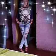 anao092's profile photo