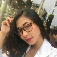 sakilaputri's profile photo