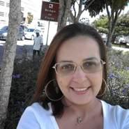 nellyd54's profile photo