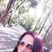 sofiah103's profile photo