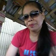 ginal6245's profile photo