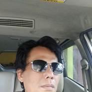 Jubir678's profile photo