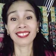 mels9148's profile photo