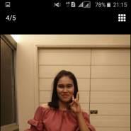 sawiteec7's profile photo