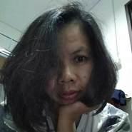 yussethea's profile photo