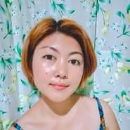 user_riebu731's profile photo
