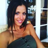 maggqi1's profile photo
