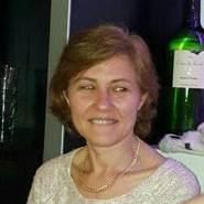 elenag197's profile photo