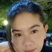 tanaphonkangsiri's profile photo