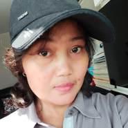 iwans594's profile photo