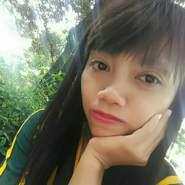 jung183's profile photo