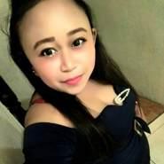 azcyia's profile photo