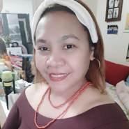 rashedag's profile photo