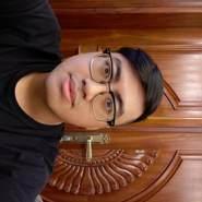 khoa406's profile photo