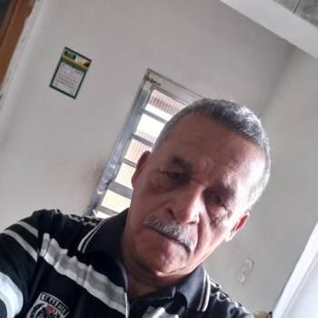 josea59712_Sao Paulo_Egyedülálló_Férfi