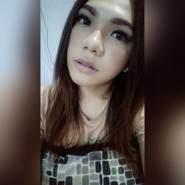 Neisyahhh26's profile photo