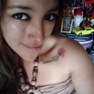 danniicita's profile photo