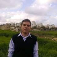 user_dl980's profile photo