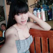 pacharap17's profile photo