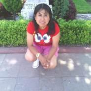 manuelas144's profile photo