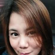 role415's profile photo