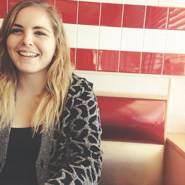 dianne2019's profile photo