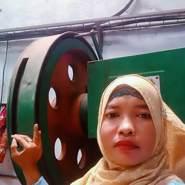 maryani22's profile photo