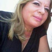 nellyo17's profile photo