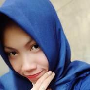 hanika7's profile photo