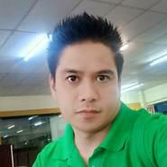 emil928's profile photo
