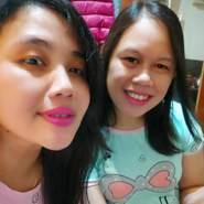 ikkaw083's profile photo