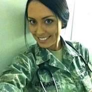 anna599's profile photo