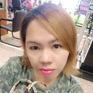 sanitwongkai's profile photo