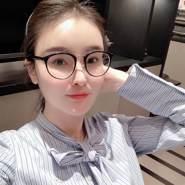 jianqiang's profile photo