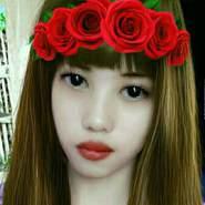 erlin_ella_itakura's profile photo