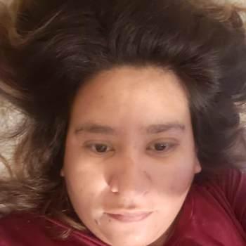 roser046_California_Single_Female